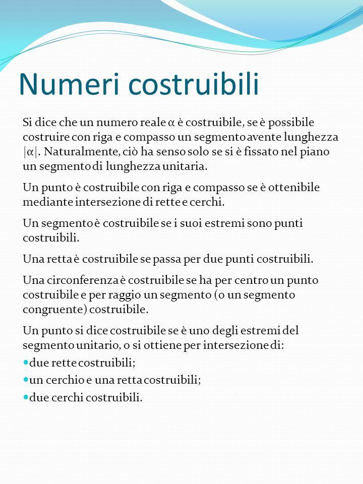Numeri costruibili Si dice che un numero reale α è costruibile, se è possibile costruire con riga e compasso un segmento avente lunghezza |α|. Natural
