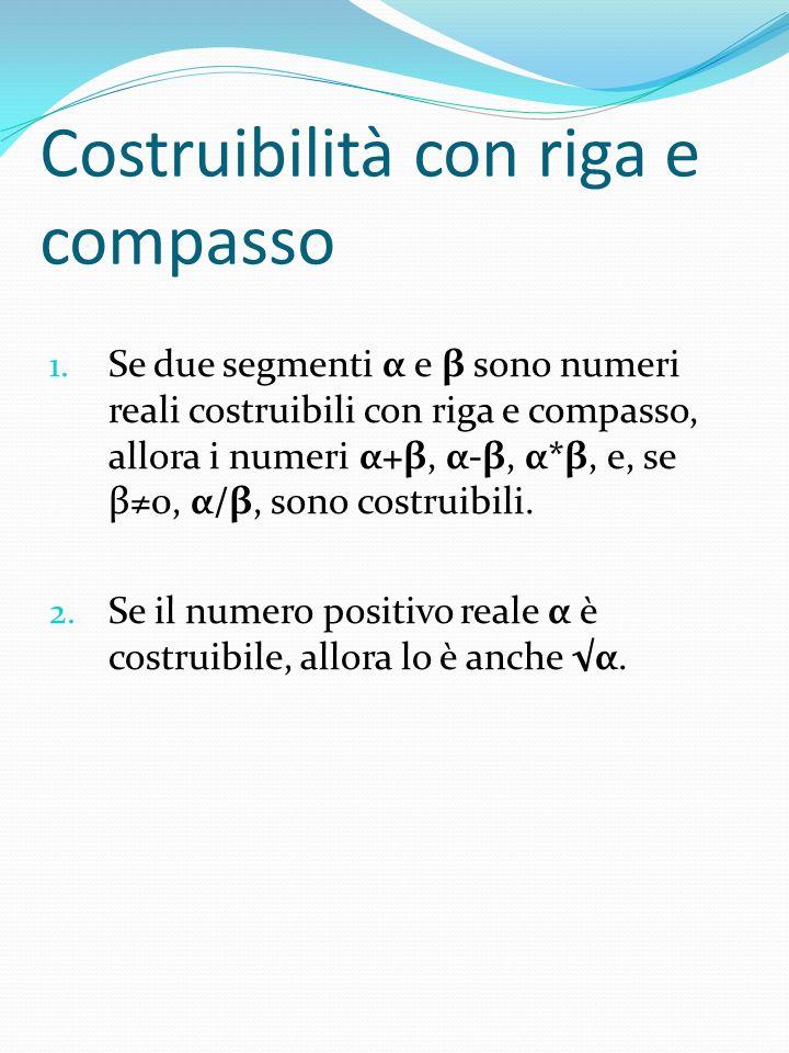 Costruibilità con riga e compasso 1. Se due segmenti α e β sono numeri reali costruibili con riga e compasso, allora i numeri α+β, α-β, α*β, e, se β0,