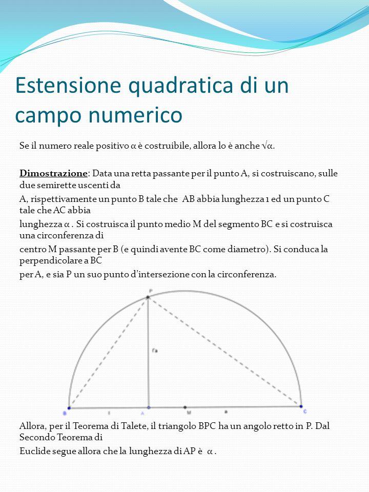 Estensione quadratica di un campo numerico Se il numero reale positivo α è costruibile, allora lo è anche α. Dimostrazione: Data una retta passante pe