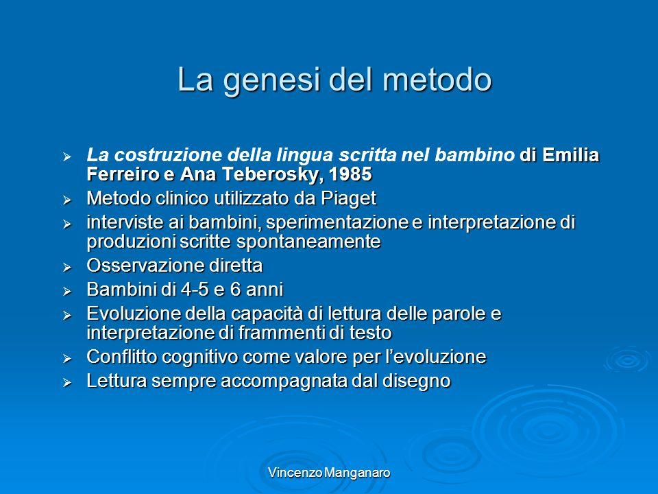 Vincenzo Manganaro La genesi del metodo di Emilia Ferreiro e Ana Teberosky, 1985 La costruzione della lingua scritta nel bambino di Emilia Ferreiro e
