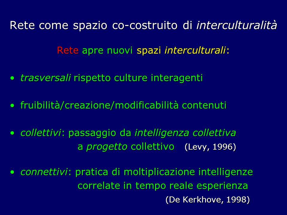 Rete come spazio co-costruito di interculturalità Rete apre nuovi spazi interculturali: trasversali rispetto culture interagentitrasversali rispetto culture interagenti fruibilità/creazione/modificabilità contenutifruibilità/creazione/modificabilità contenuti collettivi: passaggio da intelligenza collettivacollettivi: passaggio da intelligenza collettiva a progetto collettivo (Levy, 1996) a progetto collettivo (Levy, 1996) connettivi: pratica di moltiplicazione intelligenzeconnettivi: pratica di moltiplicazione intelligenze correlate in tempo reale esperienza correlate in tempo reale esperienza (De Kerkhove, 1998) (De Kerkhove, 1998)