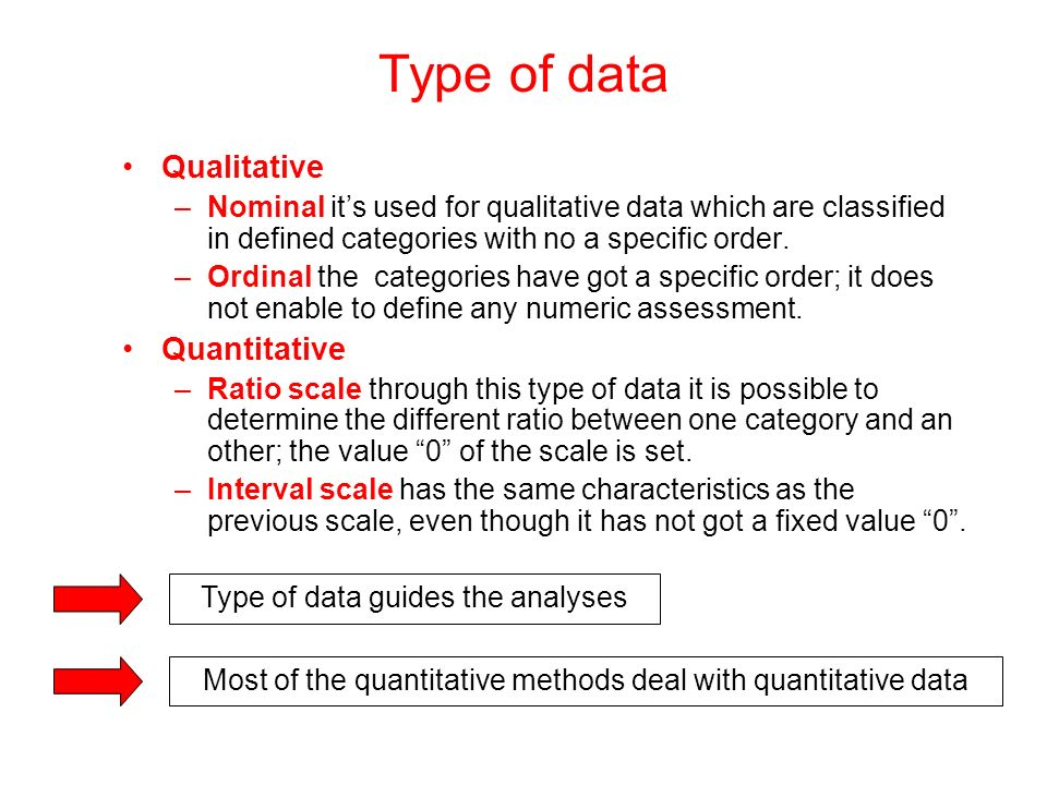 Qualitative –Nominal its used for qualitative data which are classified in defined categories with no a specific order.