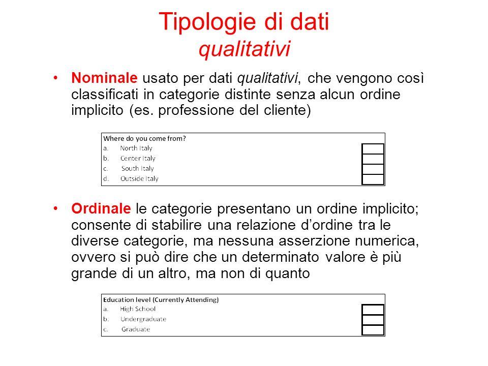Nominale usato per dati qualitativi, che vengono così classificati in categorie distinte senza alcun ordine implicito (es.