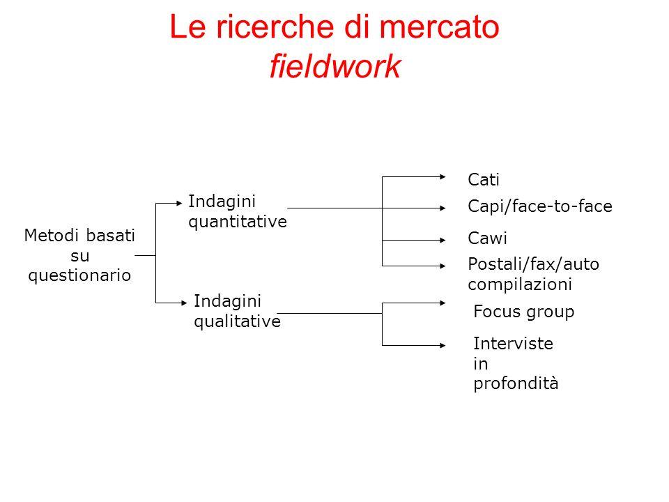 Cati Capi/face-to-face Cawi Postali/fax/auto compilazioni Focus group Interviste in profondità Indagini quantitative Indagini qualitative Metodi basati su questionario Le ricerche di mercato fieldwork