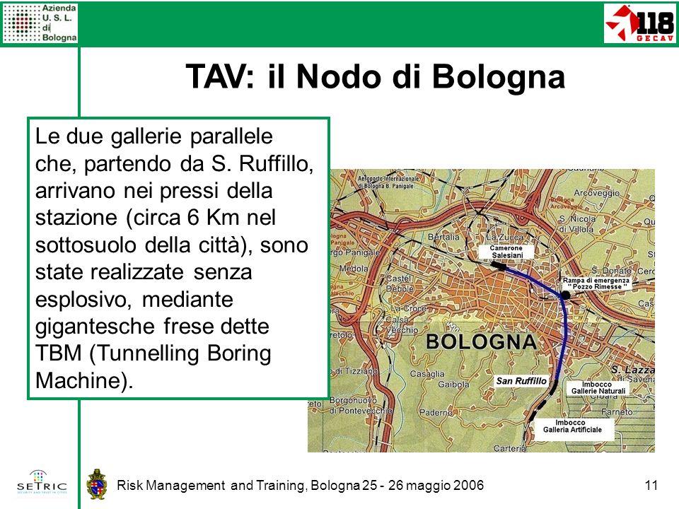 Risk Management and Training, Bologna 25 - 26 maggio 200611 TAV: il Nodo di Bologna Le due gallerie parallele che, partendo da S.