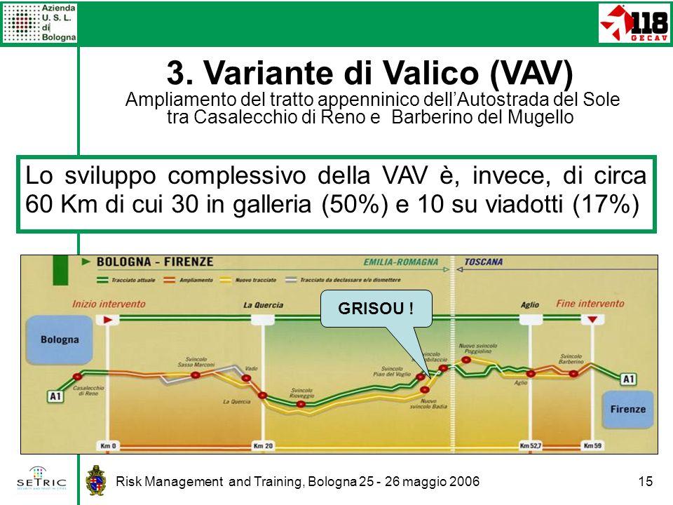 Risk Management and Training, Bologna 25 - 26 maggio 200615 Lo sviluppo complessivo della VAV è, invece, di circa 60 Km di cui 30 in galleria (50%) e 10 su viadotti (17%) 3.