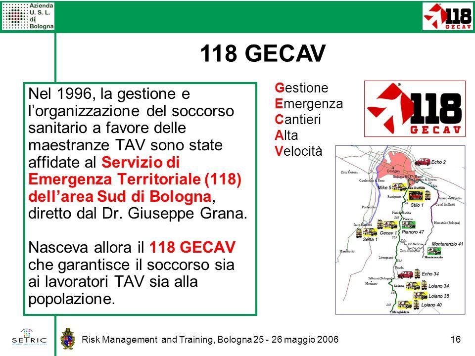 Risk Management and Training, Bologna 25 - 26 maggio 200616 Nel 1996, la gestione e lorganizzazione del soccorso sanitario a favore delle maestranze TAV sono state affidate al Servizio di Emergenza Territoriale (118) dellarea Sud di Bologna, diretto dal Dr.