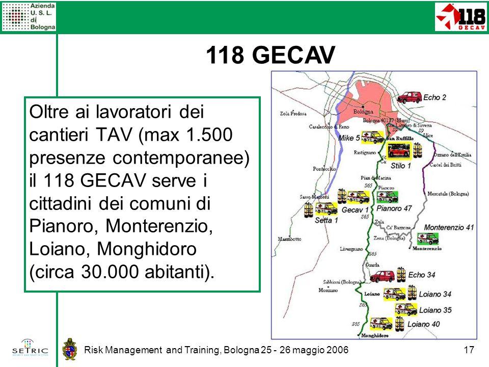 Risk Management and Training, Bologna 25 - 26 maggio 200617 Oltre ai lavoratori dei cantieri TAV (max 1.500 presenze contemporanee) il 118 GECAV serve i cittadini dei comuni di Pianoro, Monterenzio, Loiano, Monghidoro (circa 30.000 abitanti).