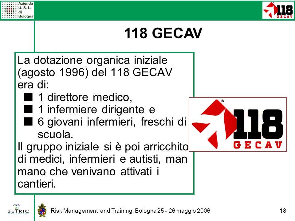 Risk Management and Training, Bologna 25 - 26 maggio 200618 118 GECAV La dotazione organica iniziale (agosto 1996) del 118 GECAV era di: 1 direttore medico, 1 infermiere dirigente e 6 giovani infermieri, freschi di scuola.