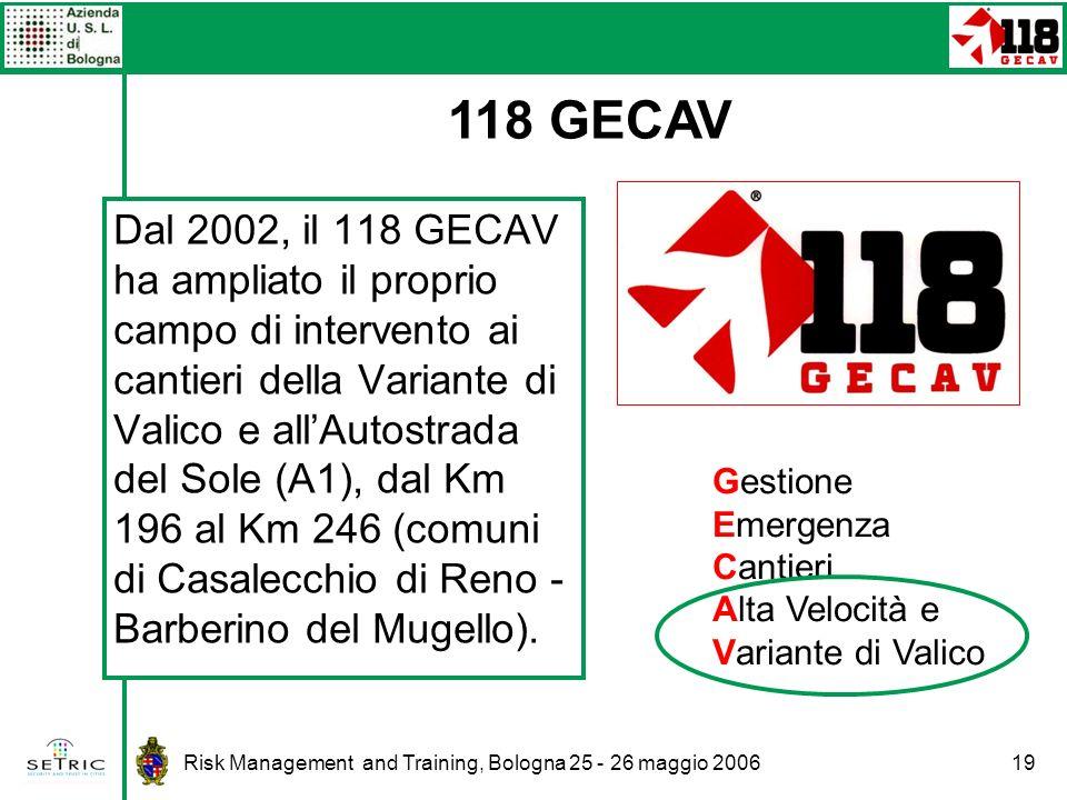 Risk Management and Training, Bologna 25 - 26 maggio 200619 Dal 2002, il 118 GECAV ha ampliato il proprio campo di intervento ai cantieri della Variante di Valico e allAutostrada del Sole (A1), dal Km 196 al Km 246 (comuni di Casalecchio di Reno - Barberino del Mugello).