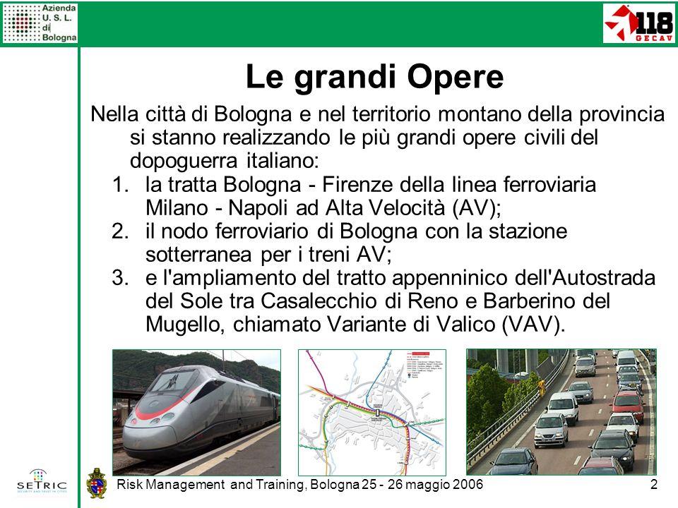 Risk Management and Training, Bologna 25 - 26 maggio 200613 TAV: il Nodo di Bologna Questi sono gli imbocchi delle gallerie Emilia e Felsinea che dal quartiere S.