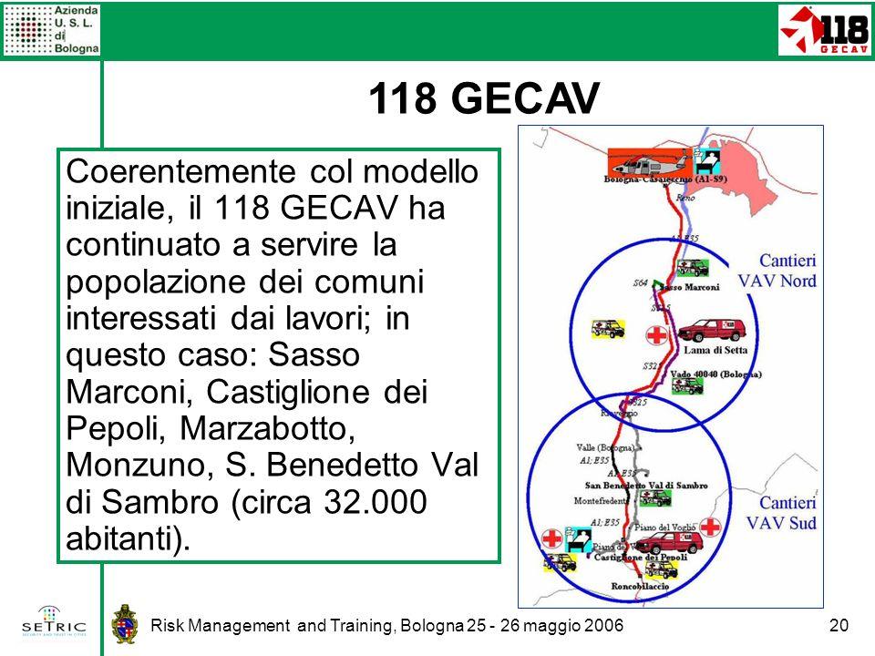 Risk Management and Training, Bologna 25 - 26 maggio 200620 Coerentemente col modello iniziale, il 118 GECAV ha continuato a servire la popolazione dei comuni interessati dai lavori; in questo caso: Sasso Marconi, Castiglione dei Pepoli, Marzabotto, Monzuno, S.