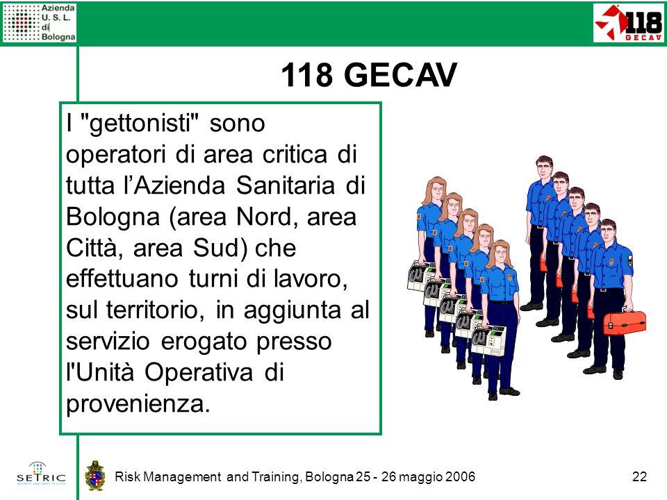 Risk Management and Training, Bologna 25 - 26 maggio 200622 I gettonisti sono operatori di area critica di tutta lAzienda Sanitaria di Bologna (area Nord, area Città, area Sud) che effettuano turni di lavoro, sul territorio, in aggiunta al servizio erogato presso l Unità Operativa di provenienza.