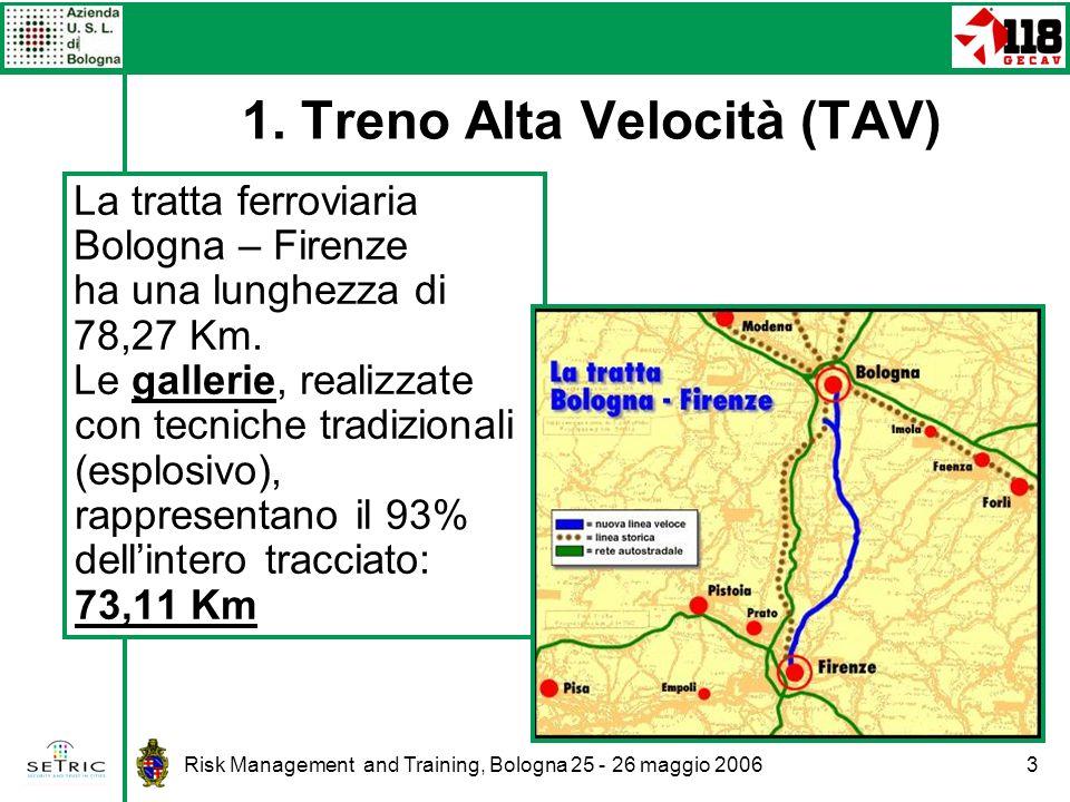 Risk Management and Training, Bologna 25 - 26 maggio 200644 Le TBM che hanno realizzato le gallerie nel sottosuolo della città di Bologna sono in grado di lavorare in sovrapressione, al fine di garantire lo scavo anche in presenza di acqua.