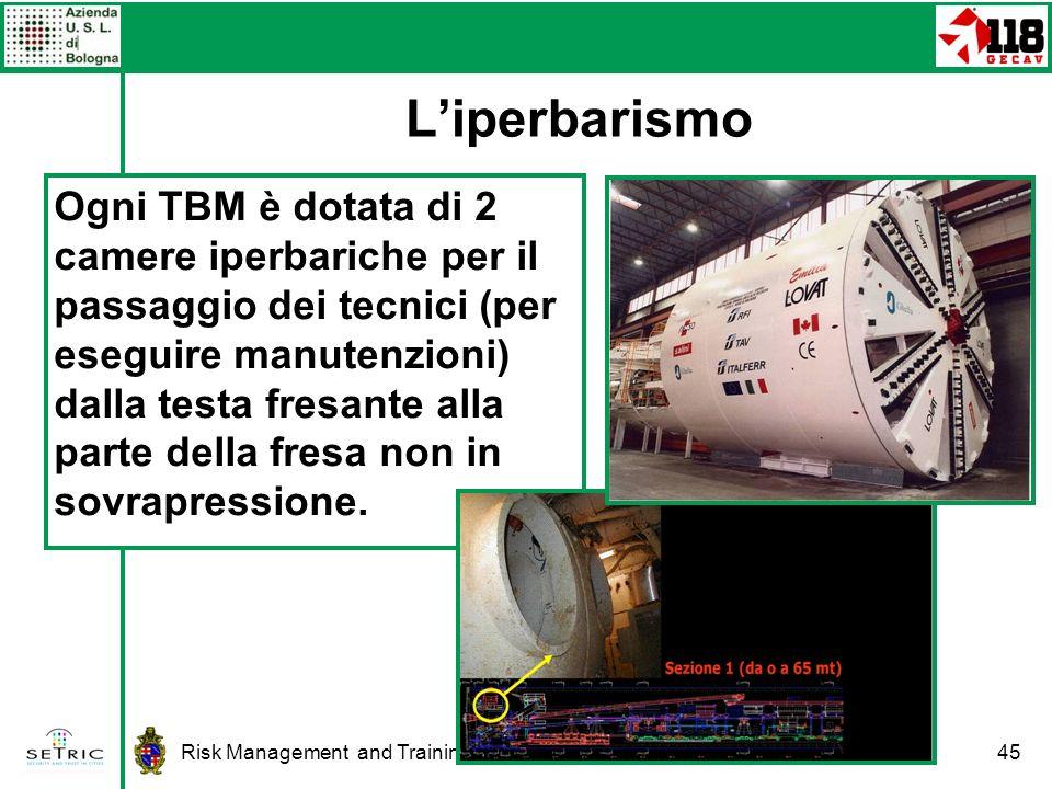 Risk Management and Training, Bologna 25 - 26 maggio 200645 Ogni TBM è dotata di 2 camere iperbariche per il passaggio dei tecnici (per eseguire manutenzioni) dalla testa fresante alla parte della fresa non in sovrapressione.