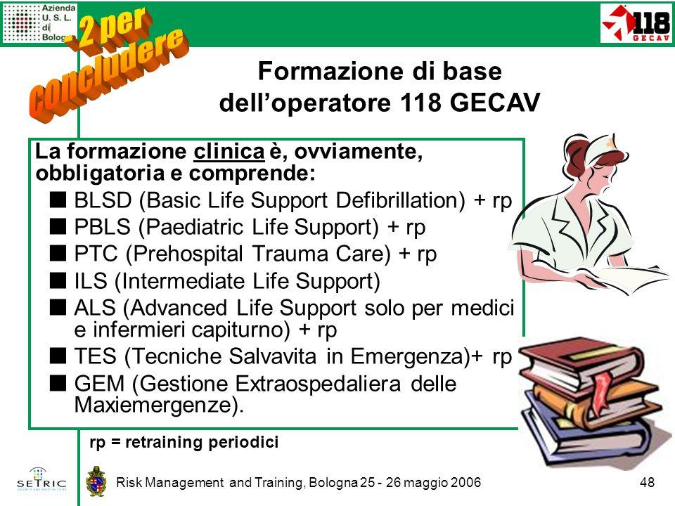 Risk Management and Training, Bologna 25 - 26 maggio 200648 Formazione di base delloperatore 118 GECAV La formazione clinica è, ovviamente, obbligatoria e comprende: BLSD (Basic Life Support Defibrillation) + rp PBLS (Paediatric Life Support) + rp PTC (Prehospital Trauma Care) + rp ILS (Intermediate Life Support) ALS (Advanced Life Support solo per medici e infermieri capiturno) + rp TES (Tecniche Salvavita in Emergenza)+ rp GEM (Gestione Extraospedaliera delle Maxiemergenze).