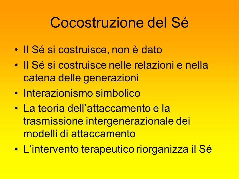 Cocostruzione del Sé Il Sé si costruisce, non è dato Il Sé si costruisce nelle relazioni e nella catena delle generazioni Interazionismo simbolico La