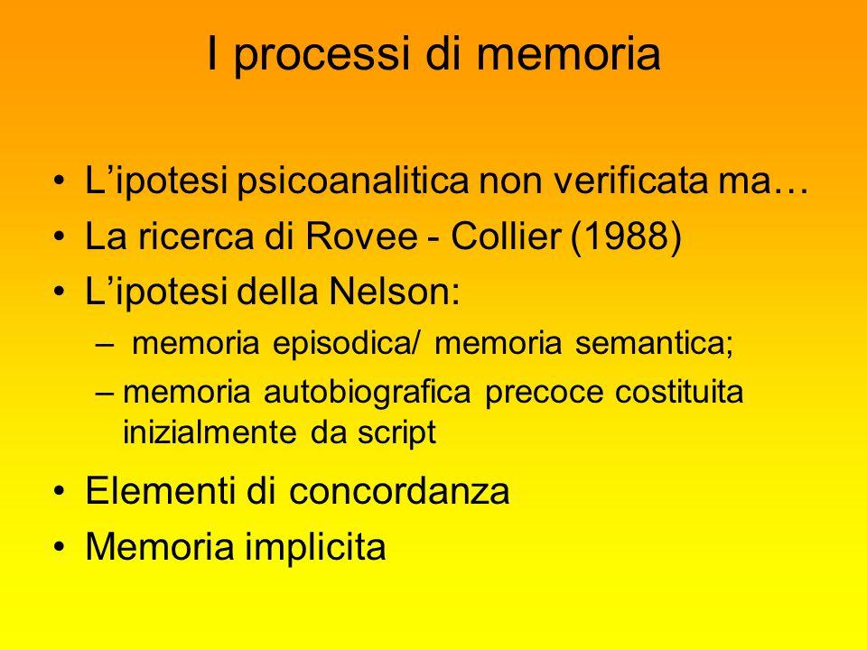 I processi di memoria Lipotesi psicoanalitica non verificata ma… La ricerca di Rovee - Collier (1988) Lipotesi della Nelson: – memoria episodica/ memo