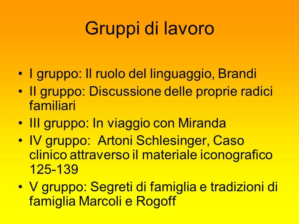 Gruppi di lavoro I gruppo: Il ruolo del linguaggio, Brandi II gruppo: Discussione delle proprie radici familiari III gruppo: In viaggio con Miranda IV