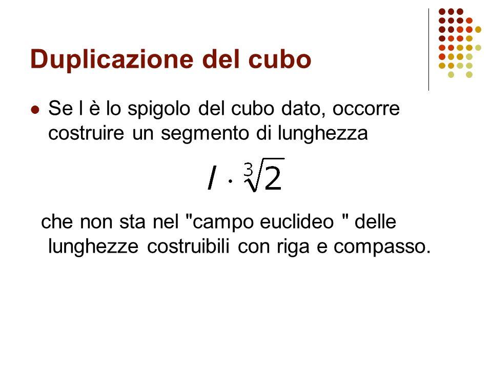 Duplicazione del cubo Se l è lo spigolo del cubo dato, occorre costruire un segmento di lunghezza che non sta nel