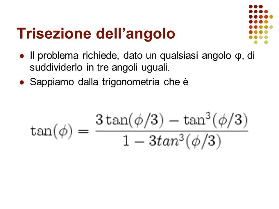 Trisezione dellangolo Il problema richiede, dato un qualsiasi angolo φ, di suddividerlo in tre angoli uguali. Sappiamo dalla trigonometria che è