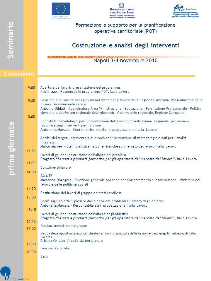 Apertura dei lavori: presentazione del programma Paola Izzo – Responsabile programma POT, Italia Lavoro Le azioni e le misure per i giovani nel Piano