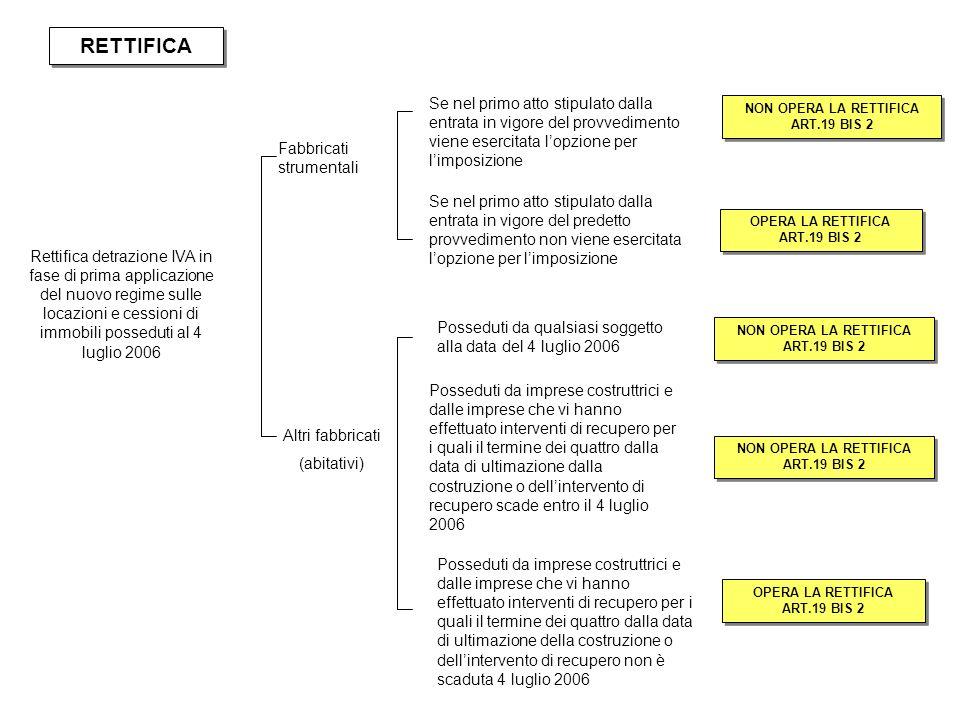 Rettifica detrazione IVA in fase di prima applicazione del nuovo regime sulle locazioni e cessioni di immobili posseduti al 4 luglio 2006 Fabbricati strumentali Altri fabbricati (abitativi) Posseduti da imprese costruttrici e dalle imprese che vi hanno effettuato interventi di recupero per i quali il termine dei quattro dalla data di ultimazione dalla costruzione o dellintervento di recupero scade entro il 4 luglio 2006 RETTIFICA Posseduti da qualsiasi soggetto alla data del 4 luglio 2006 Se nel primo atto stipulato dalla entrata in vigore del provvedimento viene esercitata lopzione per limposizione Se nel primo atto stipulato dalla entrata in vigore del predetto provvedimento non viene esercitata lopzione per limposizione NON OPERA LA RETTIFICA ART.19 BIS 2 OPERA LA RETTIFICA ART.19 BIS 2 Posseduti da imprese costruttrici e dalle imprese che vi hanno effettuato interventi di recupero per i quali il termine dei quattro dalla data di ultimazione della costruzione o dellintervento di recupero non è scaduta 4 luglio 2006 NON OPERA LA RETTIFICA ART.19 BIS 2 OPERA LA RETTIFICA ART.19 BIS 2