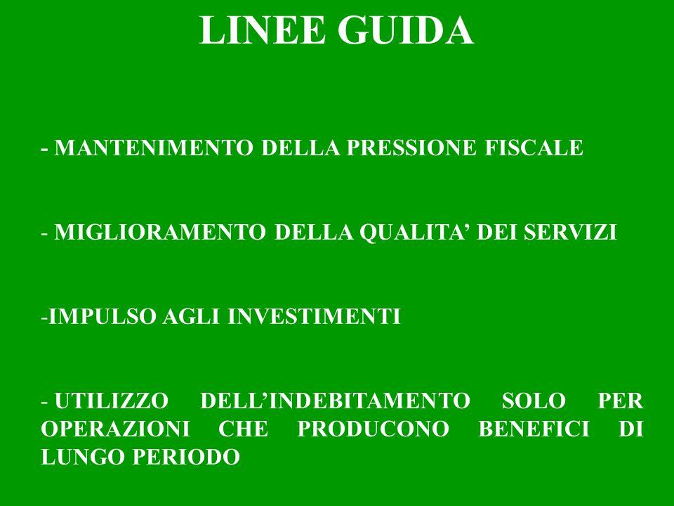 LINEE GUIDA - MANTENIMENTO DELLA PRESSIONE FISCALE - MIGLIORAMENTO DELLA QUALITA DEI SERVIZI -IMPULSO AGLI INVESTIMENTI - UTILIZZO DELLINDEBITAMENTO SOLO PER OPERAZIONI CHE PRODUCONO BENEFICI DI LUNGO PERIODO