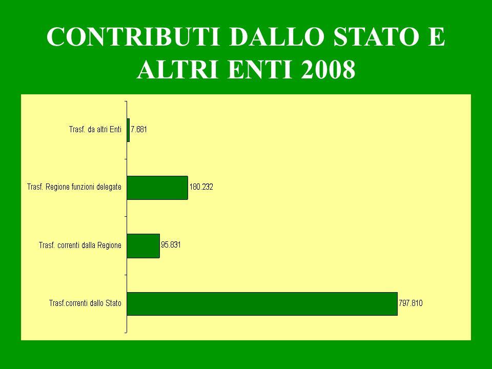 CONTRIBUTI DALLO STATO E ALTRI ENTI 2008