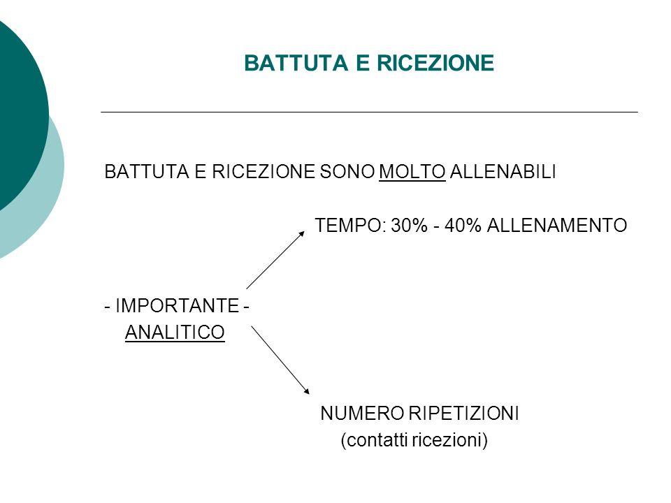 BATTUTA E RICEZIONE BATTUTA E RICEZIONE SONO MOLTO ALLENABILI TEMPO: 30% - 40% ALLENAMENTO - IMPORTANTE - ANALITICO NUMERO RIPETIZIONI (contatti ricezioni)