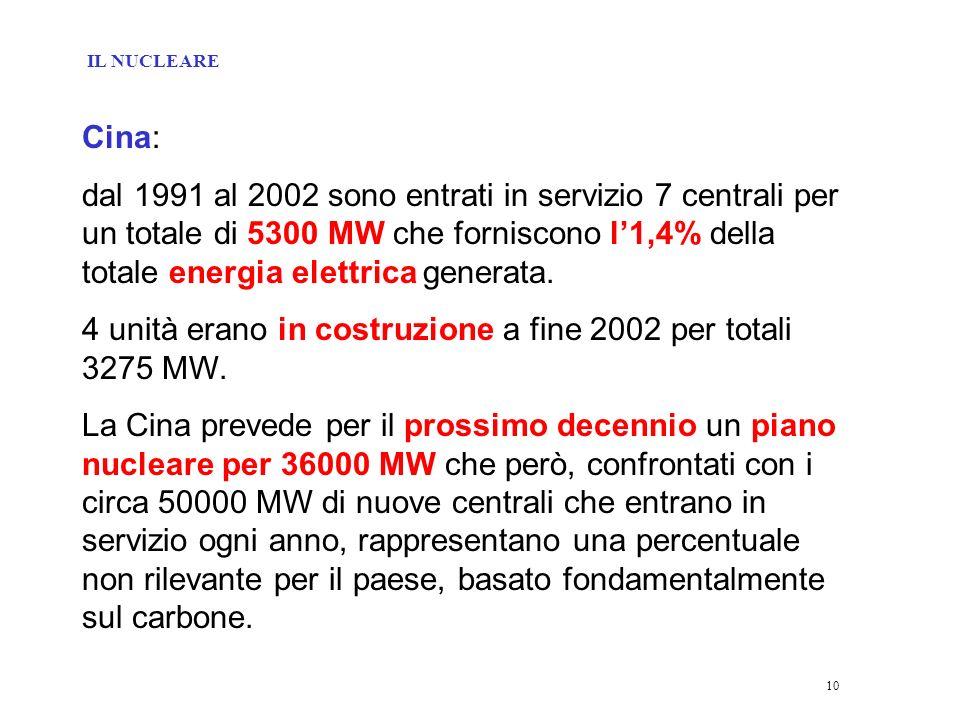 10 Cina: dal 1991 al 2002 sono entrati in servizio 7 centrali per un totale di 5300 MW che forniscono l1,4% della totale energia elettrica generata.