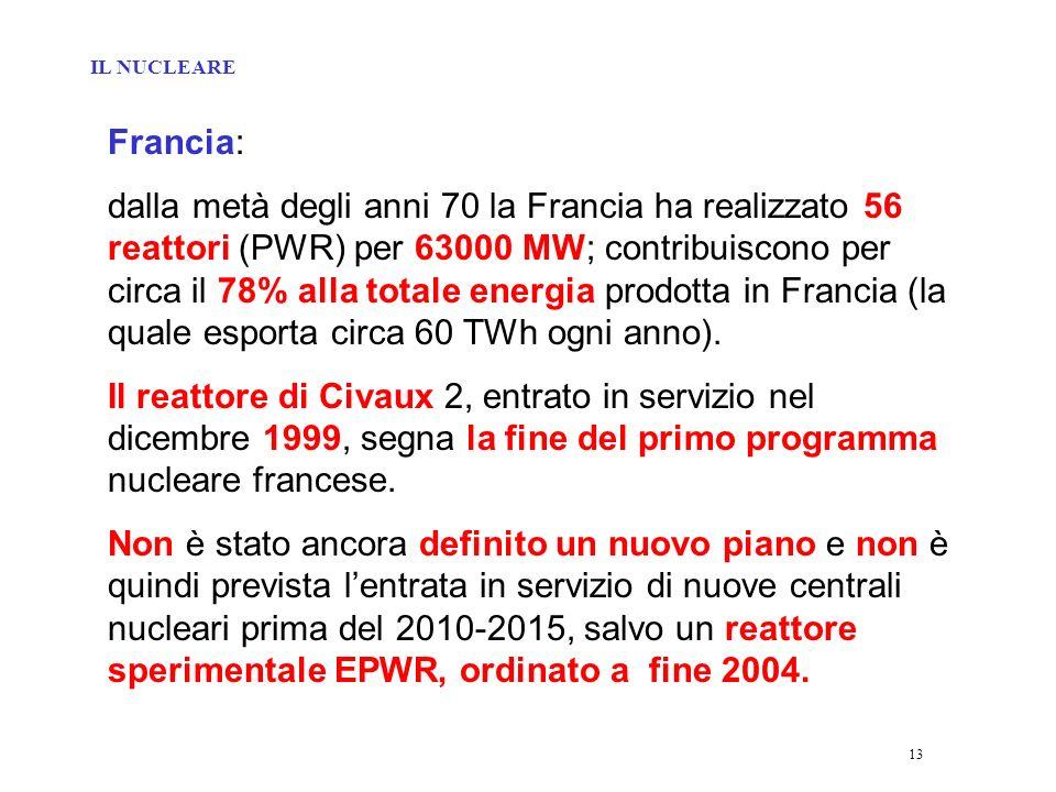 13 Francia: dalla metà degli anni 70 la Francia ha realizzato 56 reattori (PWR) per 63000 MW; contribuiscono per circa il 78% alla totale energia prodotta in Francia (la quale esporta circa 60 TWh ogni anno).