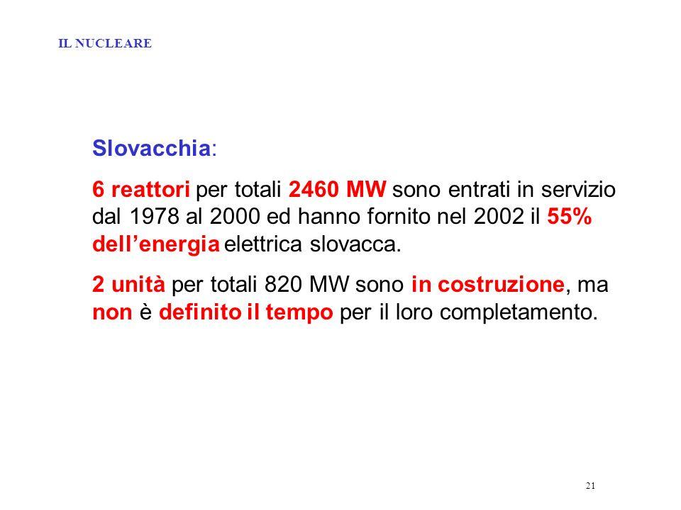 21 Slovacchia: 6 reattori per totali 2460 MW sono entrati in servizio dal 1978 al 2000 ed hanno fornito nel 2002 il 55% dellenergia elettrica slovacca.