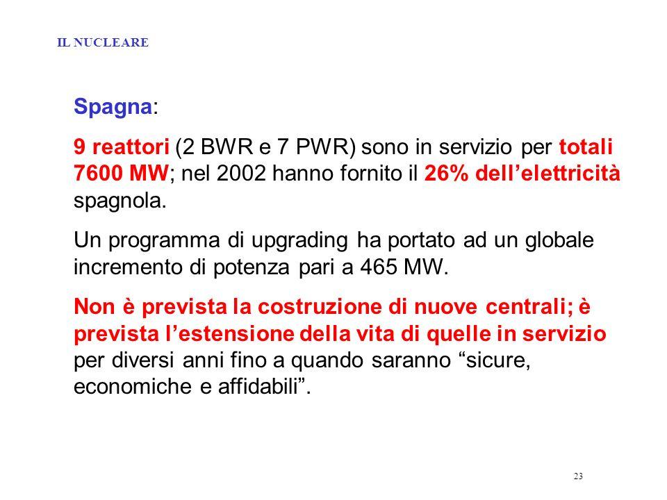 23 Spagna: 9 reattori (2 BWR e 7 PWR) sono in servizio per totali 7600 MW; nel 2002 hanno fornito il 26% dellelettricità spagnola.