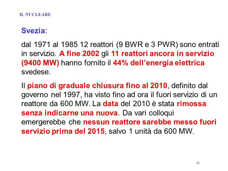 26 Svezia: dal 1971 al 1985 12 reattori (9 BWR e 3 PWR) sono entrati in servizio.