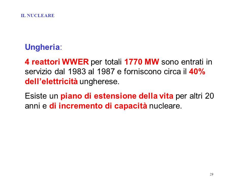 29 Ungheria: 4 reattori WWER per totali 1770 MW sono entrati in servizio dal 1983 al 1987 e forniscono circa il 40% dellelettricità ungherese.