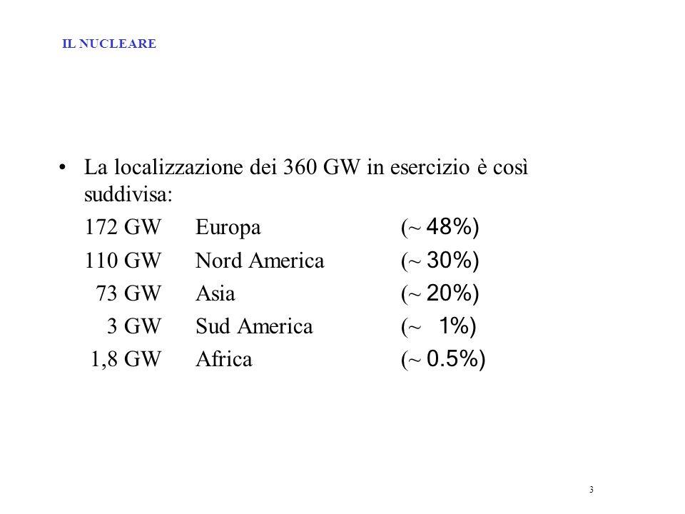 24 Stati Uniti : i 104 reattori in funzione a fine 2002 per totali 98.550 MW hanno fornito il 20% dellenergia elettrica degli Stati Uniti.