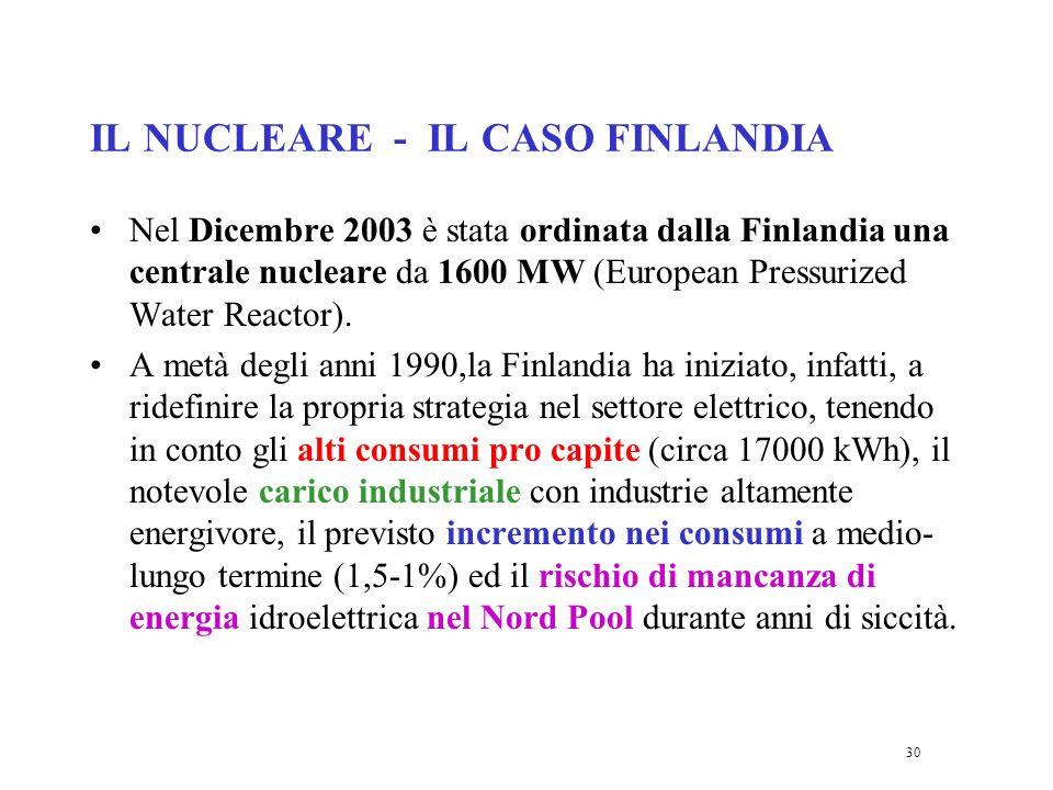 30 Nel Dicembre 2003 è stata ordinata dalla Finlandia una centrale nucleare da 1600 MW (European Pressurized Water Reactor).