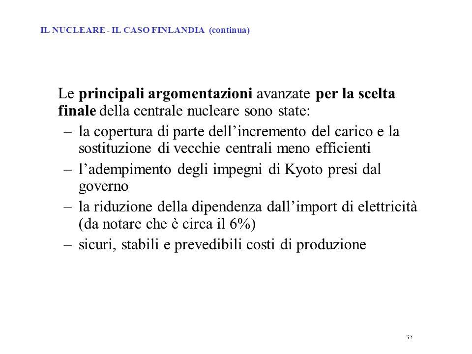 35 Le principali argomentazioni avanzate per la scelta finale della centrale nucleare sono state: –la copertura di parte dellincremento del carico e la sostituzione di vecchie centrali meno efficienti –ladempimento degli impegni di Kyoto presi dal governo –la riduzione della dipendenza dallimport di elettricità (da notare che è circa il 6%) –sicuri, stabili e prevedibili costi di produzione IL NUCLEARE - IL CASO FINLANDIA (continua)