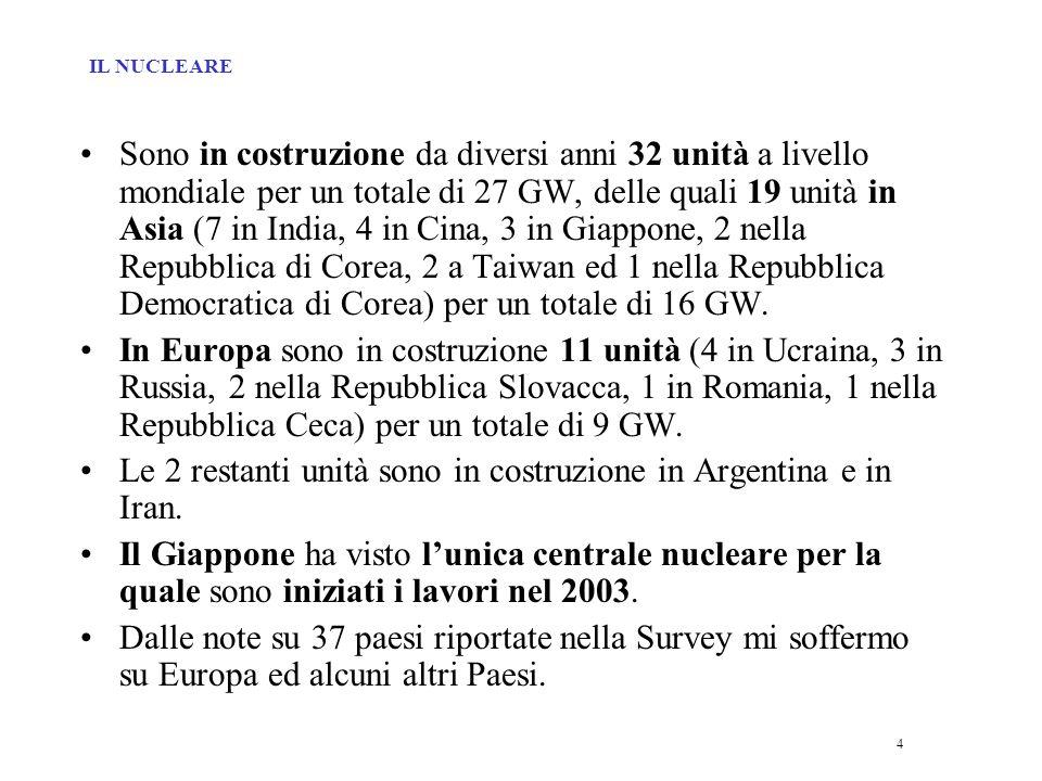25 Nel 2003, il Segretario di Stato Abraham ha espresso il supporto dellAmministrazione allo sviluppo del nucleare come principale componente di una politica energetica nazionale ed ha incoraggiato le società elettriche ad iniziare la costruzione di almeno un nuovo reattore che sia in servizio nel 2010.