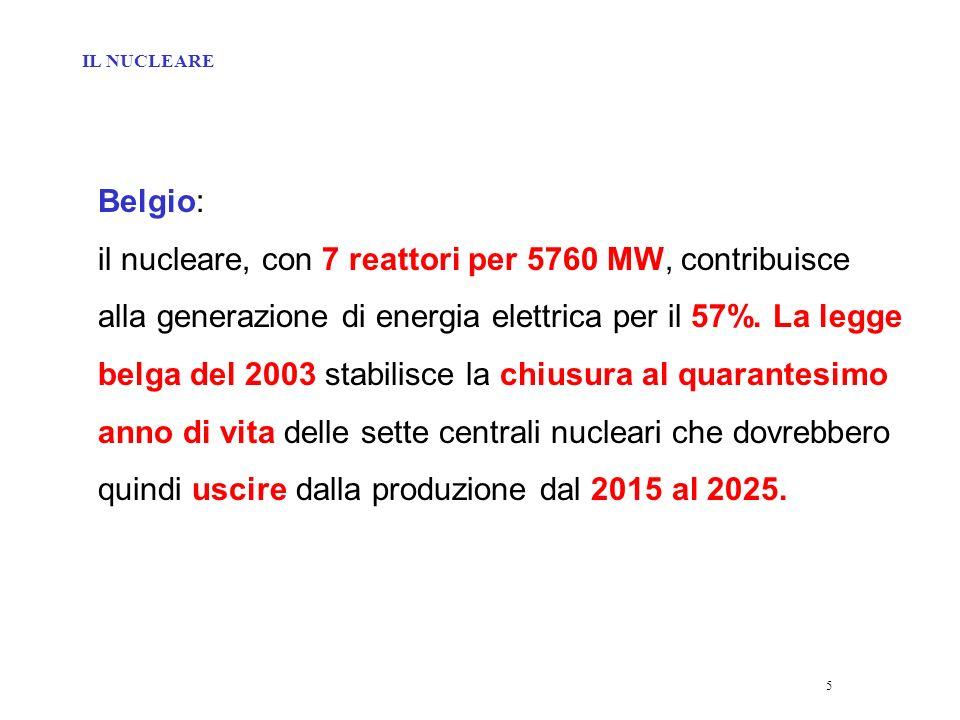 5 Belgio: il nucleare, con 7 reattori per 5760 MW, contribuisce alla generazione di energia elettrica per il 57%.