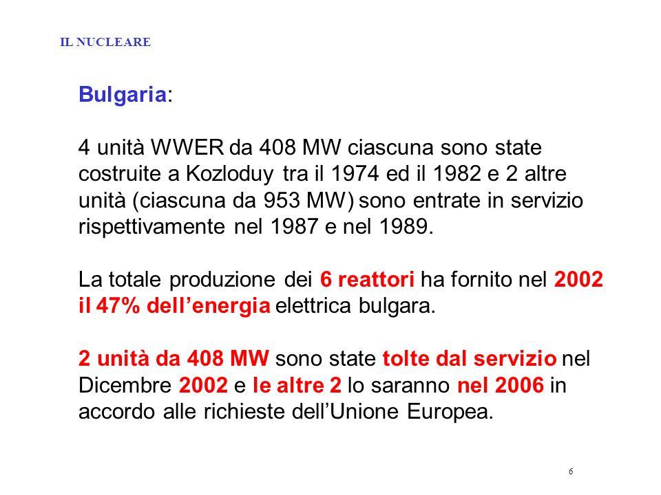 6 Bulgaria: 4 unità WWER da 408 MW ciascuna sono state costruite a Kozloduy tra il 1974 ed il 1982 e 2 altre unità (ciascuna da 953 MW) sono entrate in servizio rispettivamente nel 1987 e nel 1989.