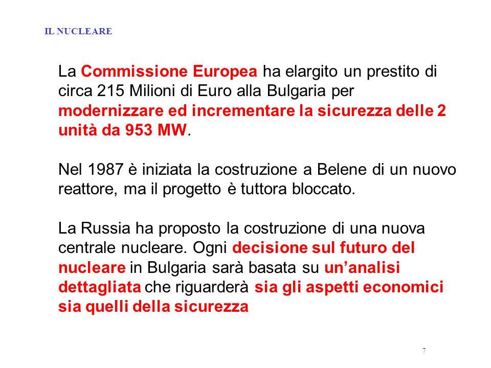 18 Lituania: le due unità di Ingalina entrate in servizio nel 1983 e 1987 hanno avuto dopo Chernobyl un declassamento a 2370 MW globali; nel 2002 hanno fornito l80% dellelettricità lituana.