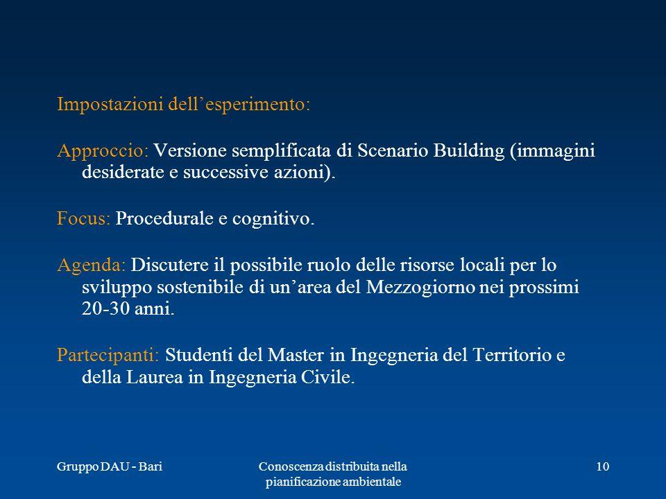 Gruppo DAU - BariConoscenza distribuita nella pianificazione ambientale 10 Impostazioni dellesperimento: Approccio: Versione semplificata di Scenario Building (immagini desiderate e successive azioni).