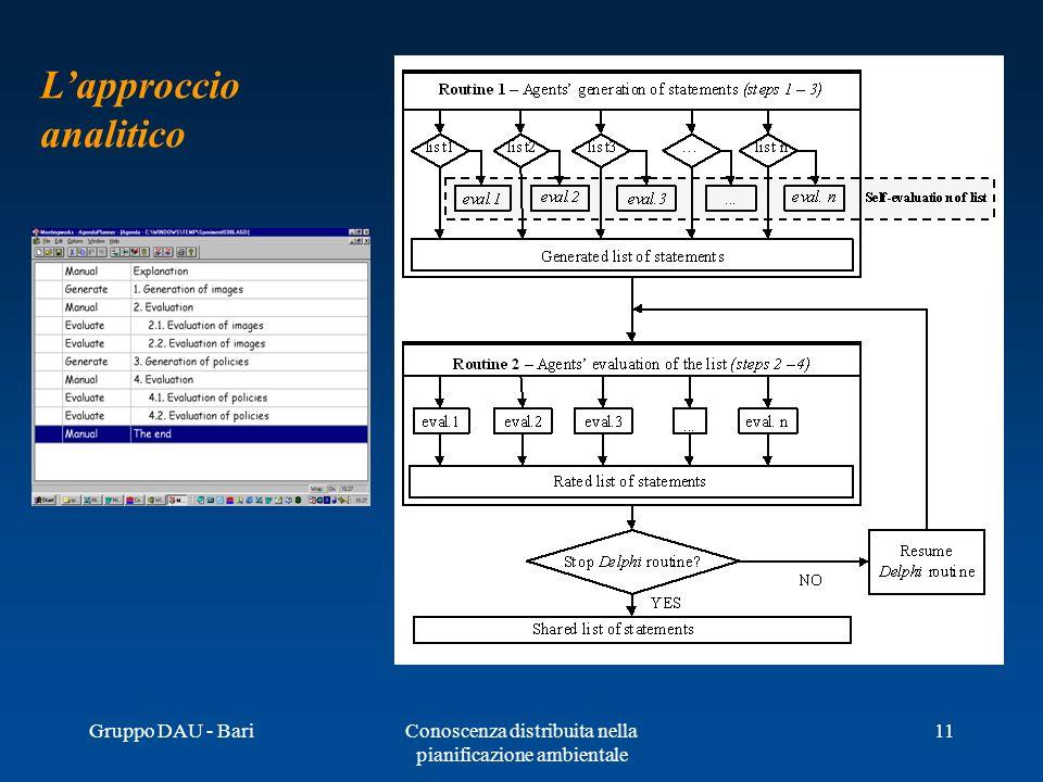 Gruppo DAU - BariConoscenza distribuita nella pianificazione ambientale 11 Lapproccio analitico