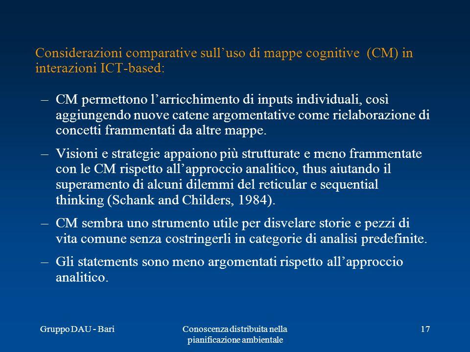 Gruppo DAU - BariConoscenza distribuita nella pianificazione ambientale 17 Considerazioni comparative sulluso di mappe cognitive (CM) in interazioni I