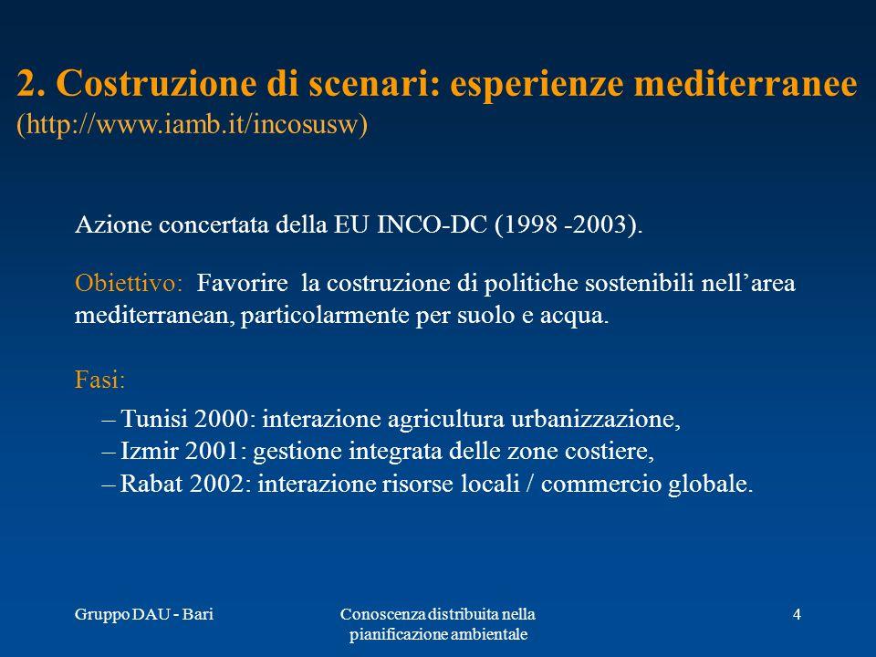 Gruppo DAU - BariConoscenza distribuita nella pianificazione ambientale 4 2. Costruzione di scenari: esperienze mediterranee (http://www.iamb.it/incos