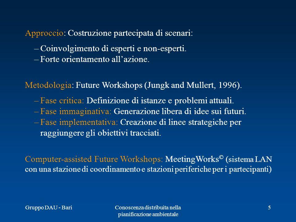Gruppo DAU - BariConoscenza distribuita nella pianificazione ambientale 5 Approccio: Costruzione partecipata di scenari: –Coinvolgimento di esperti e non-esperti.