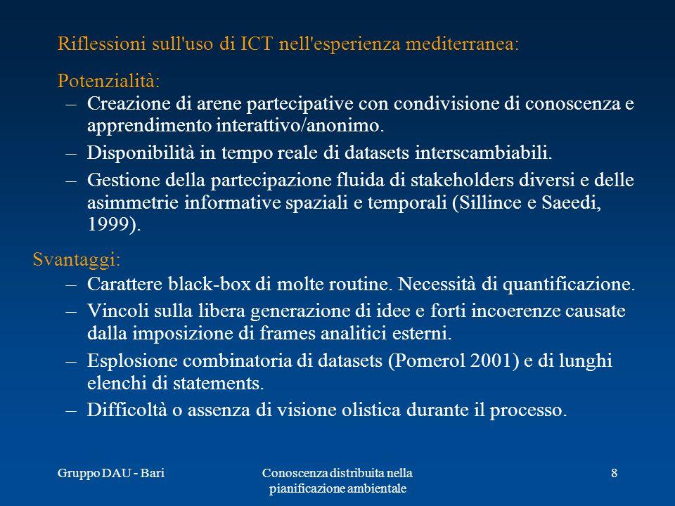 Gruppo DAU - BariConoscenza distribuita nella pianificazione ambientale 8 Riflessioni sull'uso di ICT nell'esperienza mediterranea: Potenzialità: –Cre