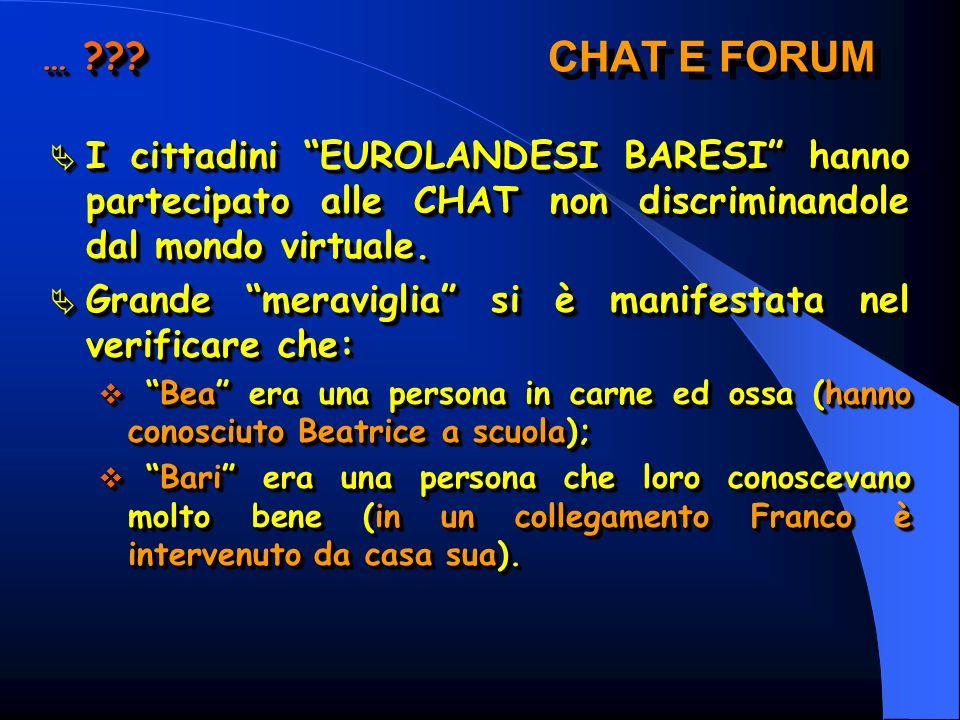 CHAT E FORUM I cittadini EUROLANDESI BARESI hanno partecipato alle CHAT non discriminandole dal mondo virtuale.